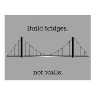 Puentes de la estructura, no paredes postal