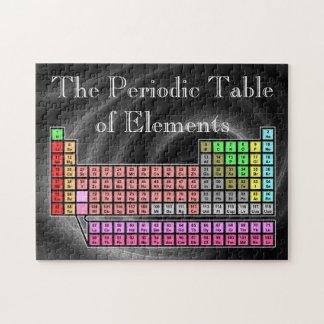 Puzzle Tabla periódica