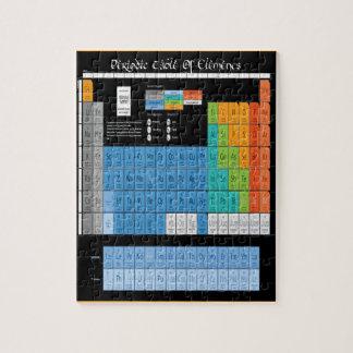 Puzzle Tabla periódica de la matemáticas