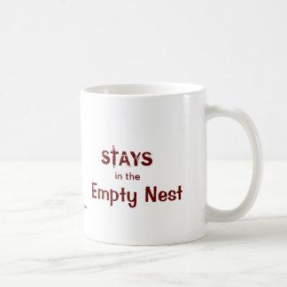 Qué sucede en la jerarquía vacía taza de café