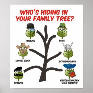 Quién está ocultando en su árbol de familia posters