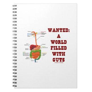 Quiso un mundo llenado de la tripa (el sistema cuadernos