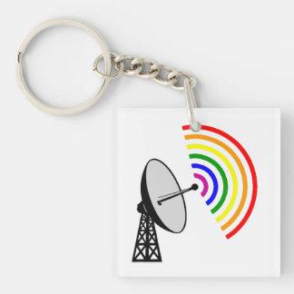 Radar gay del arco iris de Gaydar Llavero