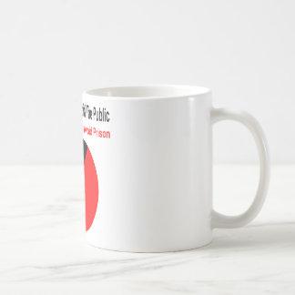 Razones por las que evito el público para evitar taza de café