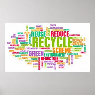 Recicle el concepto posters