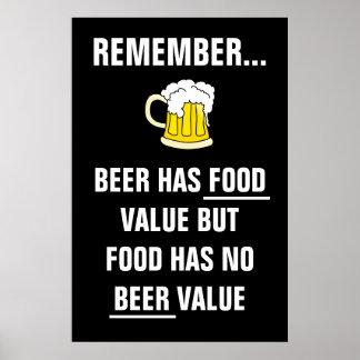 recuerde que la cerveza tiene valor nutritivo pero póster