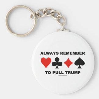 Recuerde siempre tirar del triunfo (cuatro juegos llavero
