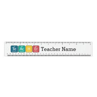 Regla Elementos de tabla periódica que deletrean al