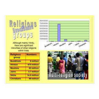Religión, la India, grupos religiosos Tarjeta Postal
