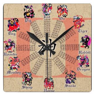 Reloj chino del zodiaco