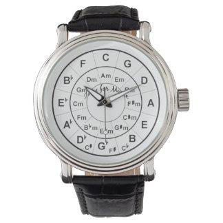 Reloj Círculo del tiempo de los quintos para el negro de