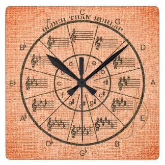 Reloj Cuadrado El círculo de la música de quintos es más viejo