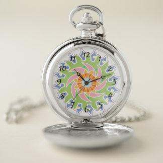 Reloj De Bolsillo Extracto