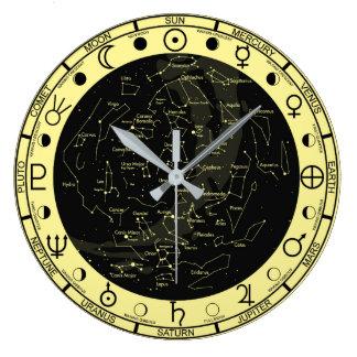 Reloj de la constelación de los símbolos de la