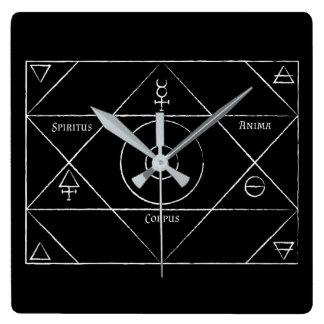 Reloj de la recopilación del Anima de Spiritus