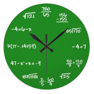 Reloj de pared de la pizarra de la matemáticas de
