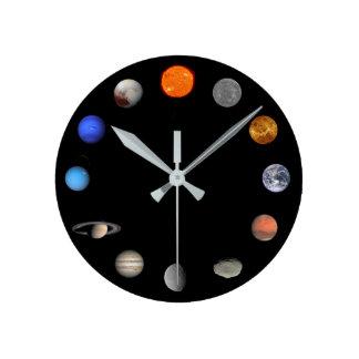 Reloj de pared de la Sistema Solar