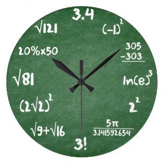 Reloj de pared verde de las matemáticas de la