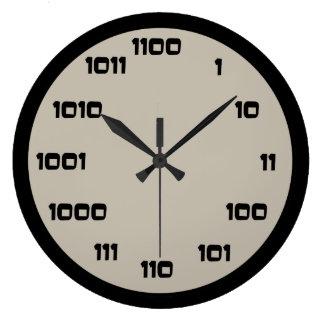 Reloj del código binario