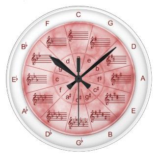 Reloj Redondo Grande Círculo del mármol rosado de los quintos para los
