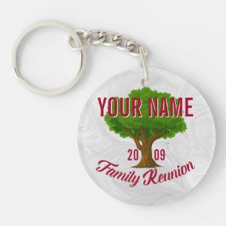 Reunión de familia personalizada árbol animado llavero redondo acrílico a una cara