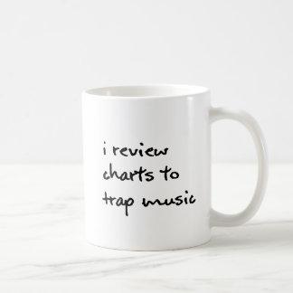 Reviso cartas para atrapar la taza de la música
