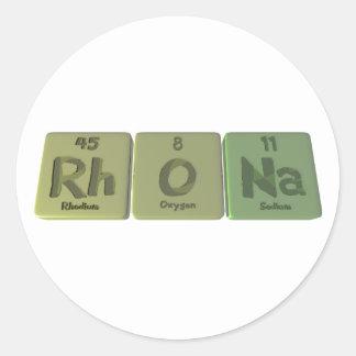 Rhona como sodio del oxígeno del rodio etiquetas redondas