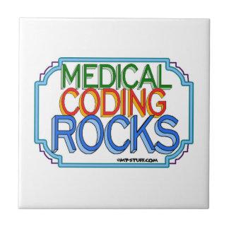 Rocas médicas de la bujía métrica del práctico de  azulejo cuadrado pequeño