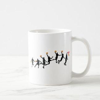 Secuencia de la clavada taza de café