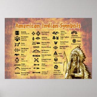 Símbolos del indio del nativo americano póster