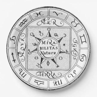 Símbolos del zodiaco de la muestra de la plato de papel