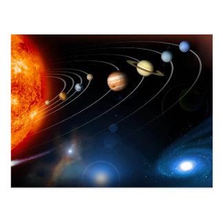 """Sistema Solar "" Postal"