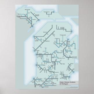 """Sistemas de la corriente de Michigan 18"""" x 24"""" Poster"""