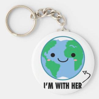 Soy con ella - Día de la Tierra del planeta Llavero