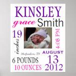 Stats del nacimiento poster