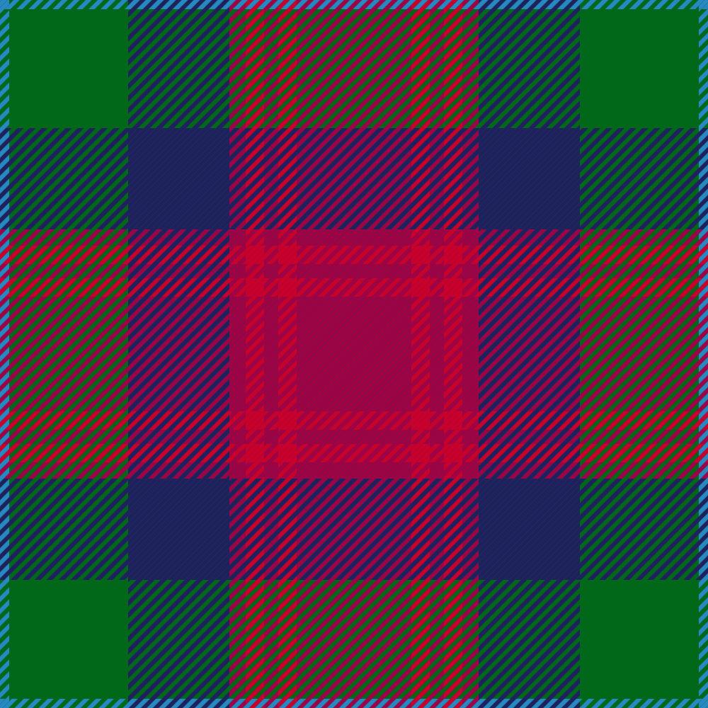 Scottish Family Tartans