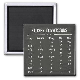 Tabla de conversión práctica de la cocina de la imanes