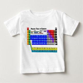Tabla de elementos periódica camiseta de bebé