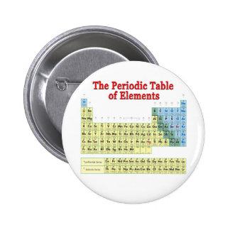 Tabla de elementos periódica chapa redonda 5 cm