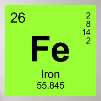 Cules elementos qumicos son importantes para el buen es un elemento qumico de nmero 26 situado en el grupo 8 periodo 4 de la tabla peridica de los elementos su smbolo es fe y tiene una masa atmica de 55 urtaz Image collections