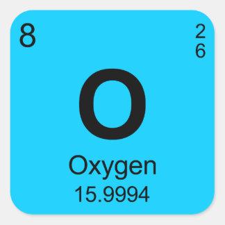 Tabla de elementos periódica (oxígeno) pegatina cuadrada