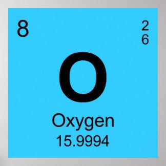 Cules elementos qumicos son importantes para el buen los anfgenos en la tabla peridica y es un elemento no metlico altamentereactivo que forma fcilmente compuestos con la mayora de elementos urtaz Images