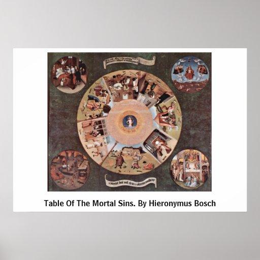 Tabla de los pecados mortales. Por Hieronymus Bosc Impresiones