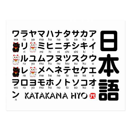 Tabla japonesa de las katakanas (alfabeto) postal