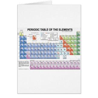 Tabla periódica de los elementos tarjeta de felicitación