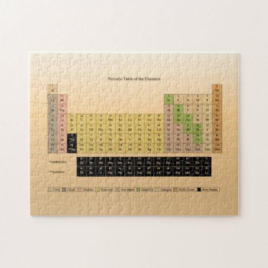 Tabla peridica de rompecabezas de los elementos zazzle tabla peridica de rompecabezas de los elementos urtaz Gallery