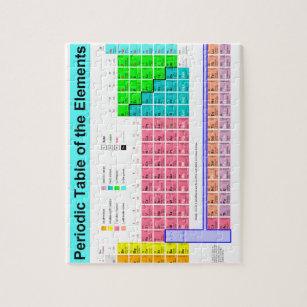 Juegos y juguetes tabla elementos peridica zazzle tabla peridica de rompecabezas de los elementos urtaz Gallery