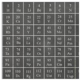 Tabla periódica de tela de los elementos en