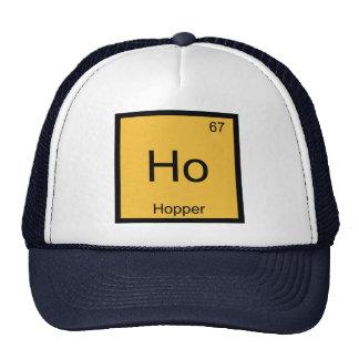 Tabla periódica del elemento conocido de la químic gorra