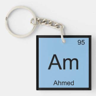 Tabla periódica del elemento conocido de la químic llaveros